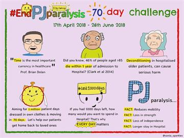 Oxfordshire NHS trusts launch joint campaign to End Pyjama Paralysis